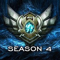 LoL Season 4 Promotion Reward Program